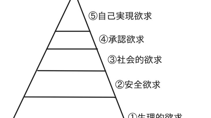 マズローの五段階欲求 ~意欲をかき立てV字回復~