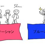ブルーオーシャン戦略