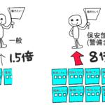 目指せ!生産性向上!! 企業間連携の3つの事例