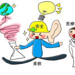 巻き起こせ!日本医療現場とのスパイラル!!~収益性の高い会社 医療機器メーカーの大研医器~