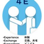 4P・4Cから4Eへ★web時代マーケティング実行戦略の変化